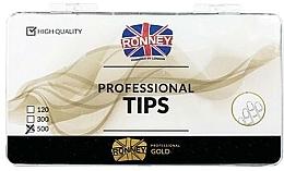 Voňavky, Parfémy, kozmetika Priehľadné tipy - Ronney Professional Tips
