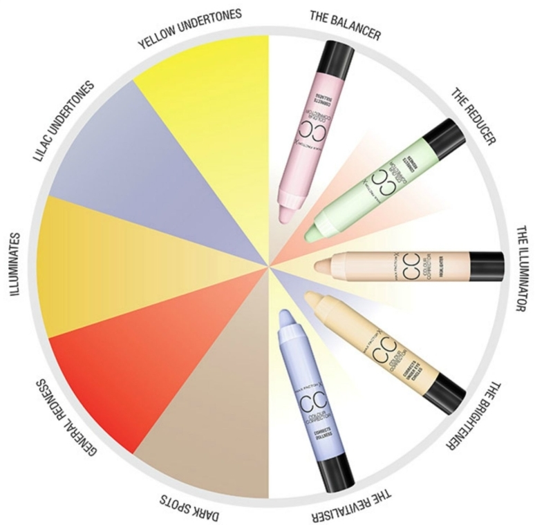 Korektor na tvár - Max Factor CC Colour Corrector Corrects Redness — Obrázky N4