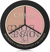 Voňavky, Parfémy, kozmetika Paleta sochárstvo tváre - Eveline Cosmetics Contour Sensation