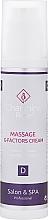 Voňavky, Parfémy, kozmetika Masážny krém - Charmine Rose Massage G-Factors Cream