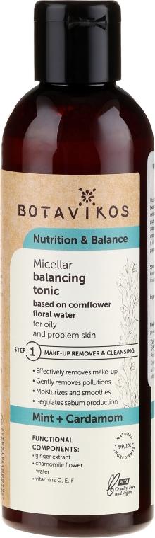 Micelárny vyrovnávajuci tonikum pre mastnú a problémovú pleť - Botavikos